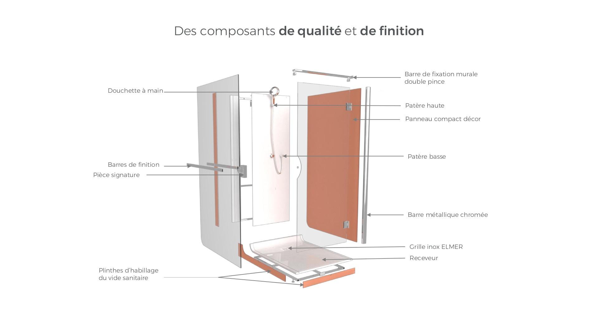 douche bien tre douche italienne elmer. Black Bedroom Furniture Sets. Home Design Ideas