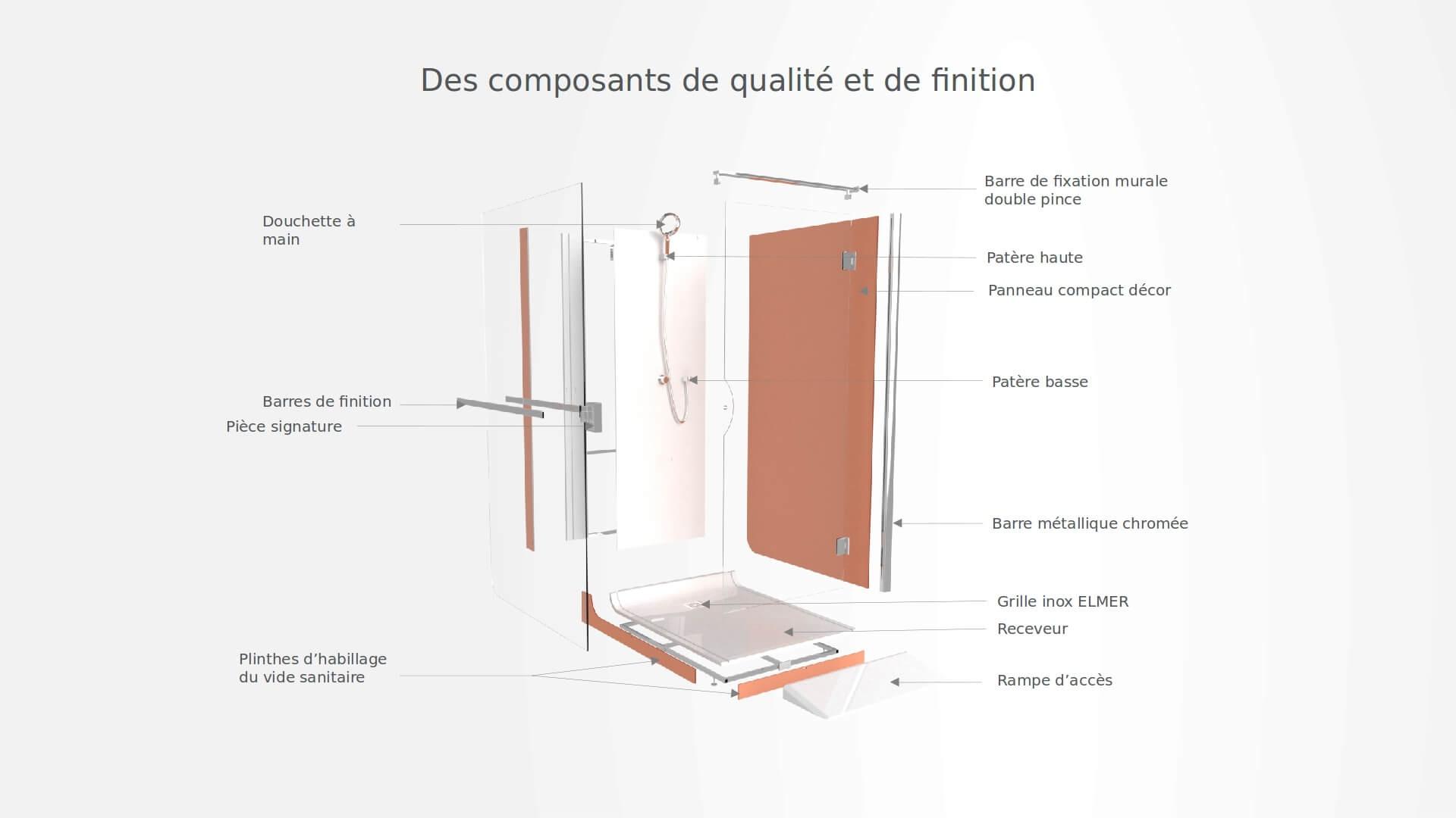 douche italienne elmer. Black Bedroom Furniture Sets. Home Design Ideas